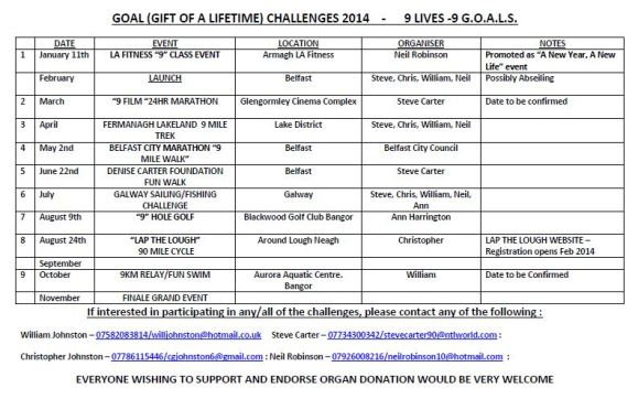 9 Lives Programme